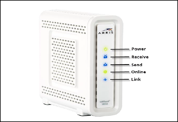 During Normal Operation The Power Receive Send And Online Lights Are On Link Light Flashes When Cable Modem Is Transferring Data