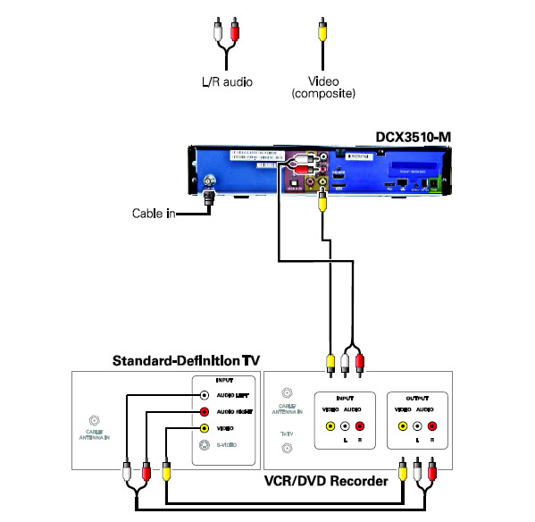General FAQs: DCX3510-M: Connecting to an SDTV and VCR/DVD Recorder