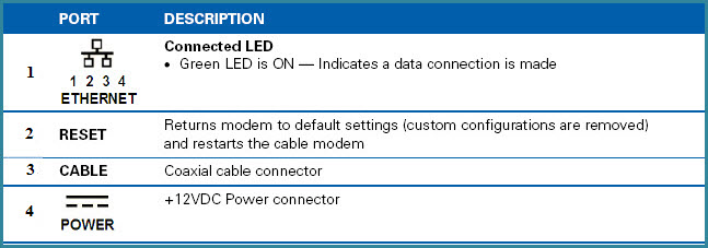 Note When The Ethernet Port Led Is Green Data Transfer Rate One Gigabit Per Second Amber