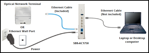 General FAQs: SBR-AC1750: Installation on FiOS Servicearris.secure.force.com
